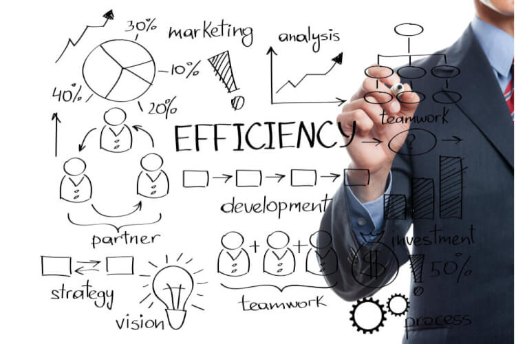 business-efficiency-for-sme