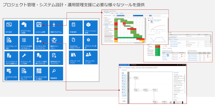 Lifecycle Services 統合プロジェクト管理基盤