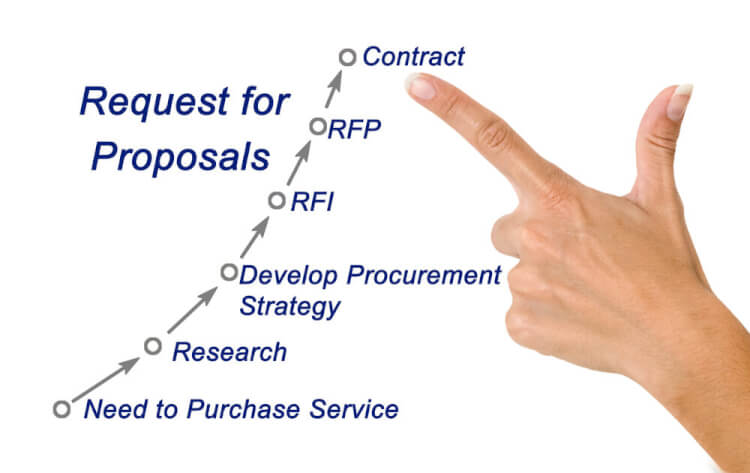 what-is-rfp-and-rfi-of-erp