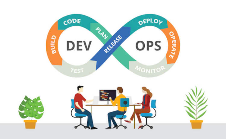 devops-and-agile