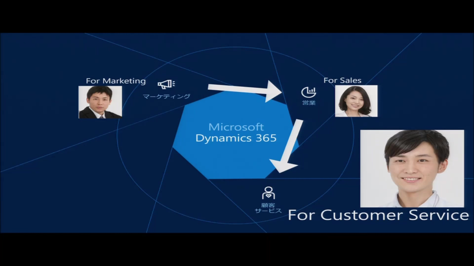 デモで解説 Dynamics 365 Customer Engagement (2) Customer Service